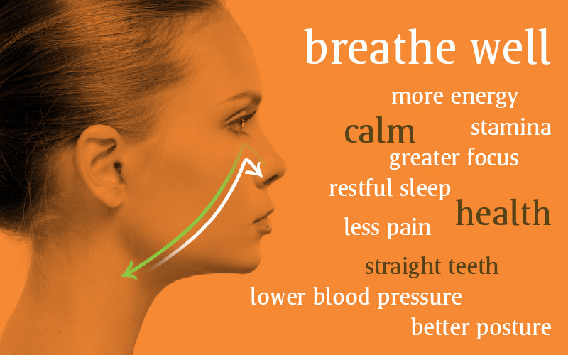 DentalWellness_BreathingProgram